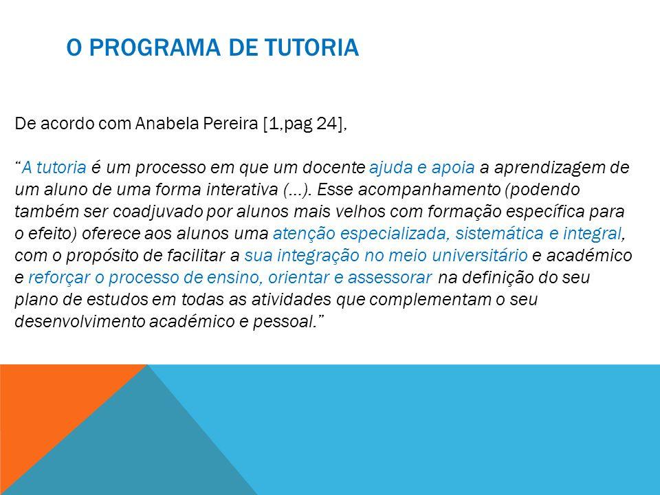 O Programa de Tutoria De acordo com Anabela Pereira [1,pag 24],